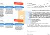 Modulo autocertificazione spostamenti coronavirus per lavoro